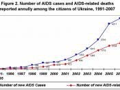 Number of AIDS cases and AIDS-related deaths in Ukraine, 1991–2007