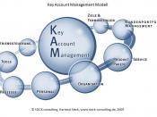 Deutsch: Beschreibt ein Key Account Management in 8 Facetten.