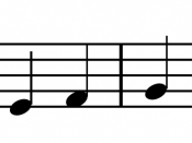 Diatonic scale on C About this sound Play ( help · info ) equal tempered and About this sound Play ( help · info ) just.