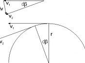 for calculation of kinetic energy in a circular orbit