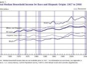 English: This image illustrates U.S. real median household income per year by race and ethnicity from 1967 to 2008.