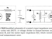 English: Simplified schematic of a meter's input impedance and the device under test