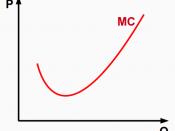 English: marginal cost curve Polski: krzywa kosztu marginalnego (kosztu krańcowego)