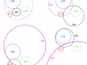 Illustration of all eight solutions to Apollonius' problem. The three given circles are labeled C1, C2 and C3 and are colored red, green and blue, respectively. The solutions are grouped into four pairs, one pink and one black solution circle, and labeled