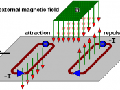 English: Braking effect of the magnetic fields created by eddy currents in a metal plate moving through an external magnetic field