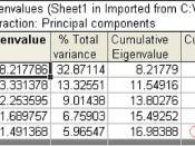 IS_Survey_EigenValues_Aspects