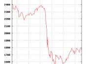 Français : Lundi noir - Cours du FTSE 100 Index du 19 juillet 1987 au 19 janvier 1988 Image dans le domaine public venant de la version anglaise de Wikipédia