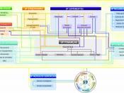 Português do Brasil: Fluxograma Siecon-SP7 (ERP para Engenharia Civil)
