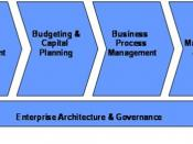 Overview of Management Processes