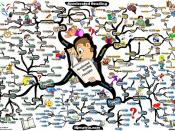 accelerated-reading-study-skills-mind-map