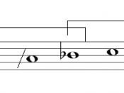 the basic scale on which a lot of Armenian folk music is more or less based, it consists of tetrachords while the last note of one tetrachord is also the first of the next, a fact that makes it a theoretically endless scale