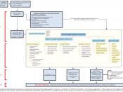 Business-agile enterprise