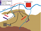 English: Sketch map, and diagram of the later movements in the Battle of Plataea (479 BC). After Tom Holland (2005).