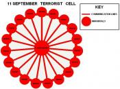 I created this to show the organization of the 9-11 cell