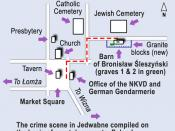 English: Map of World War II atrocity in Jedwabne, July 10, 1941. The crime scene compiled on the basis of court documents, Poland. March of the Jews to the barn of Bronisław Śleszyński.