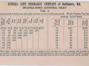 English: Original juvenile life insurance advertising.
