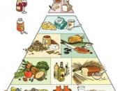 The Healthy Eating Pyramid, from the Harvard School of Public Health