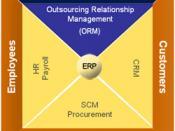 * Enterprise Business Relationships, including ORM