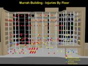 English: Floor-by-floor breakdown of the injuries/deaths in the Alfred P. Murrah Federal Building from the April 1995 Oklahoma City bombing. Red triangles indicates a fatality, a yellow one indicates a victim was admitted to a hospital, a blue one that th