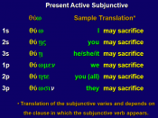 English: Greek: Present Active Subjunctive of thuo