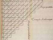 Triángulo de Pascal en el escrito original de Pascal