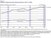 English: This image depicts the numbers of uninsured Americans and the uninsured rate from 1987 to 2008.