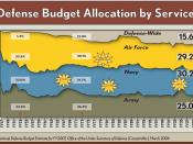 Allocation of the US Military Budget by Service from FY1947 to FY2010