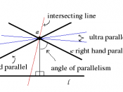 Intersecting, parallel and ultra parallel lines through a with respect to l in the hyperbolic plane. The parallel lines appear to intersect l just off the image. This is an artifact of the visualisation. It is not possible to isometrically embed the hyper