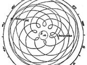 Diagram of the geocentric trajectory of Mars through several periods of apparent retrograde motion. Astronomia nova, Chapter 1, (1609).