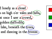 English: Rhyme scheme of the ballad I Wandered Lonely as a Cloud by William Wordsworth Italiano: Schema delle rime della ballata I wandered lonely as a cloud di William Wordsworth.