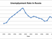 English: Russian Unemployment Since the Fall of the Soviet Union