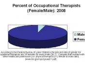 English: Pie chart representation of the amount of male occupational therapists to female occupational therapists.