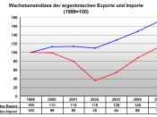 Foreign Trade of Argentina 1999-2005; Außenhandel Argentiniens 1999-2005