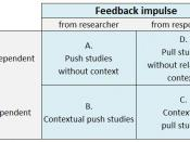 English: Introduction of mobile marketing research methods