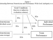 English: NEUROTICISM AND EFFECTIVE TEAMWORK: THE MODERATING ROLE OF GOAL AMBIGUITY ON PERFORMANCE IN TEAM SITUATIONS