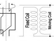 Basic design principle and circuit diagram for the rotating-coil AC voltage regulator.