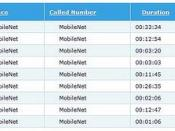 Telstra MobileNET Calls 23FEB2010