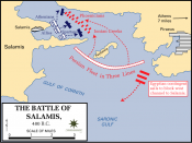 Schematic diagram illustrating events during the Battle of Salamis