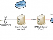 English: This diagram shows remote RADIUS AAA using a proxy server.