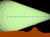 An illustration of a sonic boom