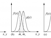 English: Normal distributions of two random variables X, Y for three locations of their means μ x , μ y