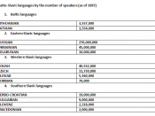 English: Balto-Slavic languages by the number of speakers (as of 1997). According to the data taken from Anatole V. Lyovin, An Introduction to the Languages of the World, Oxford University Press, New York - Oxford, 1997.