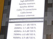 English: Attenuation chart for RG-6 coax cable