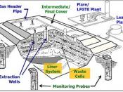 English: Landfill Gas Collection System