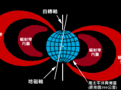English: Van Allen radiation belt (in Chinese showing the SAA region)