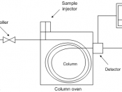 Diagram of a gas chromatograph.