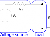 The circuit is represented by an ideal voltage source Vs in series with an internal resistance Rs.