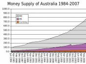 The money supply of Australia 1984-2007.