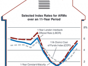 Common indexes used for Adjustable Rate Mortgages (ARMs) over an 11-year period (1996-2006). Shown: 1-year constant-maturity Treasury (CMT) securities, the Cost of Funds Index (COFI), and the London Interbank Offered Rate (LIBOR). To determine the interes