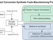 Simplified process flow diagram of basic indirect synthetic fuels manufacturing processes.